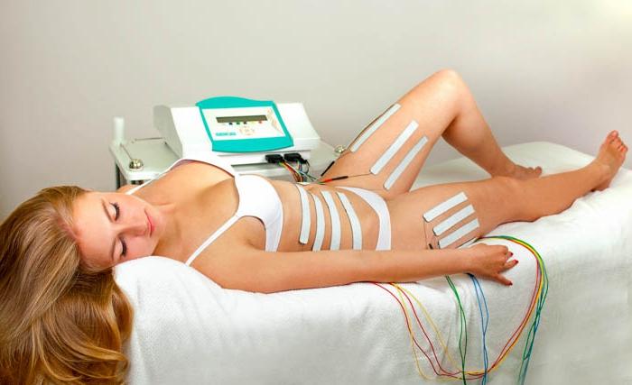 девушка лежит на процедуре электролиполиза