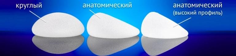 Форма грудных имплантов